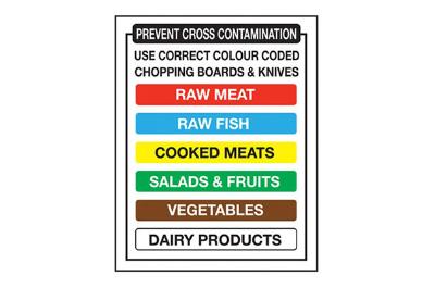 Food Prep Signs